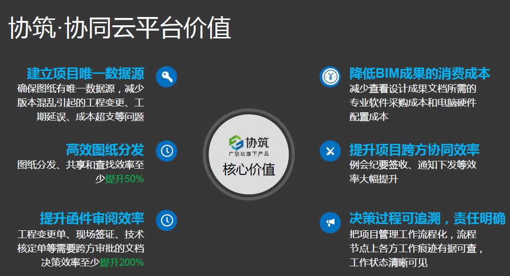 BIM云平台如何助力项目高效协同-协筑